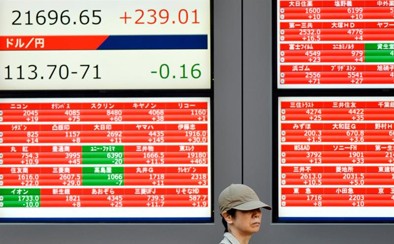The Tokyo Stock Exchange advances 0.88% in the opening to 22,456.79 points